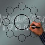 Boletín de Noticias para Emprendedores de la Fundación CEL - Iniciativas por Lugo
